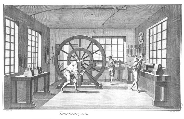 Turner and Turning Lathe, the Encyclopaedia of Diderot and d'Alembert, 1772