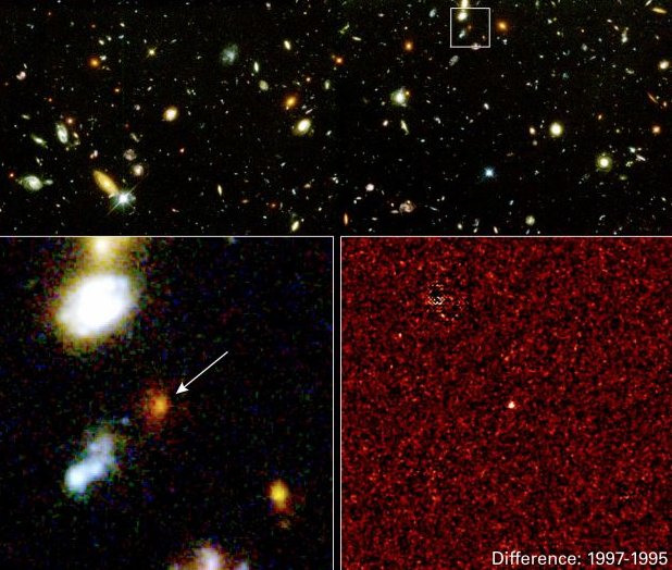 Distant supernova, dark energy