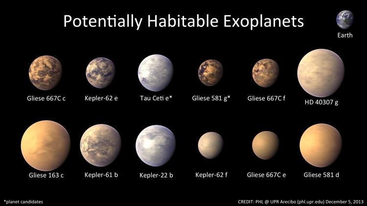 8. Habitable Worlds