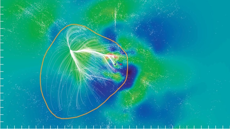 Laniakea (Hawaiian for 'immense heaven'): Our Home Supercluster of Galaxies. Laniakea, spanning 500 million light years and containing about 100,000 times the mass of our Milky Way, is outlined in orange in this computer-generated visualisation. Each white dot is a galaxy. The blue dot signifies our location. White lines indicate motion towards the supercluster centre.